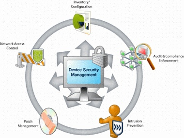 LANDesk Security Suite 8.8