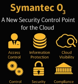 Решение Symantec O3 Cloud Identity and Access Control